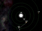 内惑星の運動