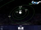 太陽系の姿