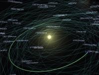 地球近傍の小惑星